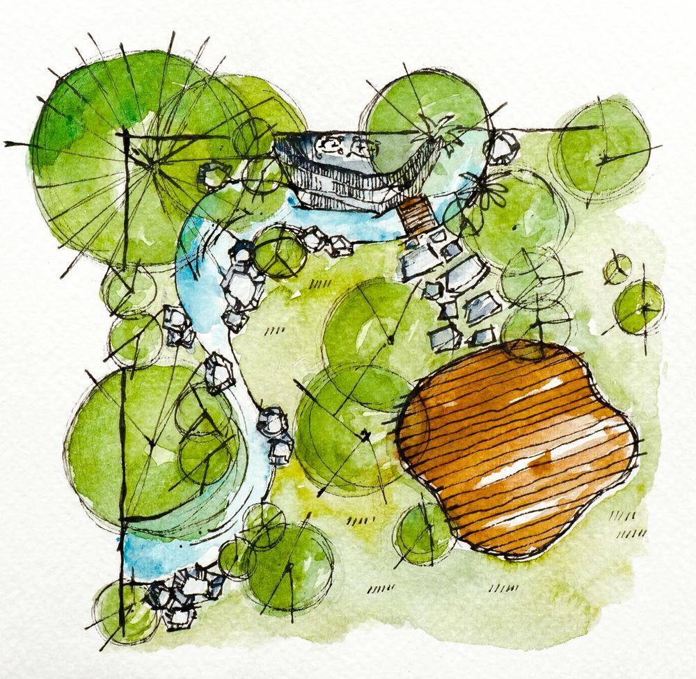 Landscape architect plan design by watercolor